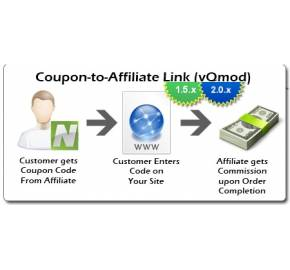 Affiliate Commission Coupon (vQmod) (1.5.x/2.x)